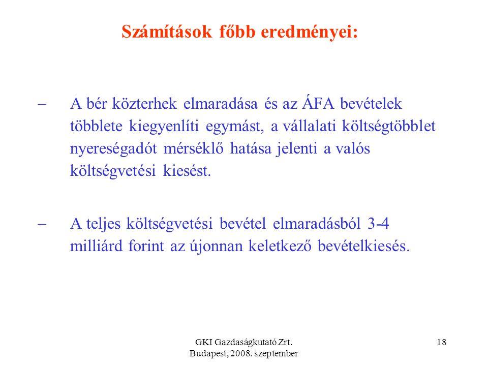 GKI Gazdaságkutató Zrt. Budapest, 2008. szeptember 17 Az összes költségvetési hatás alakulása 2008-ban (millió forint) Forrás: Szonda-Ipsos felmérés G
