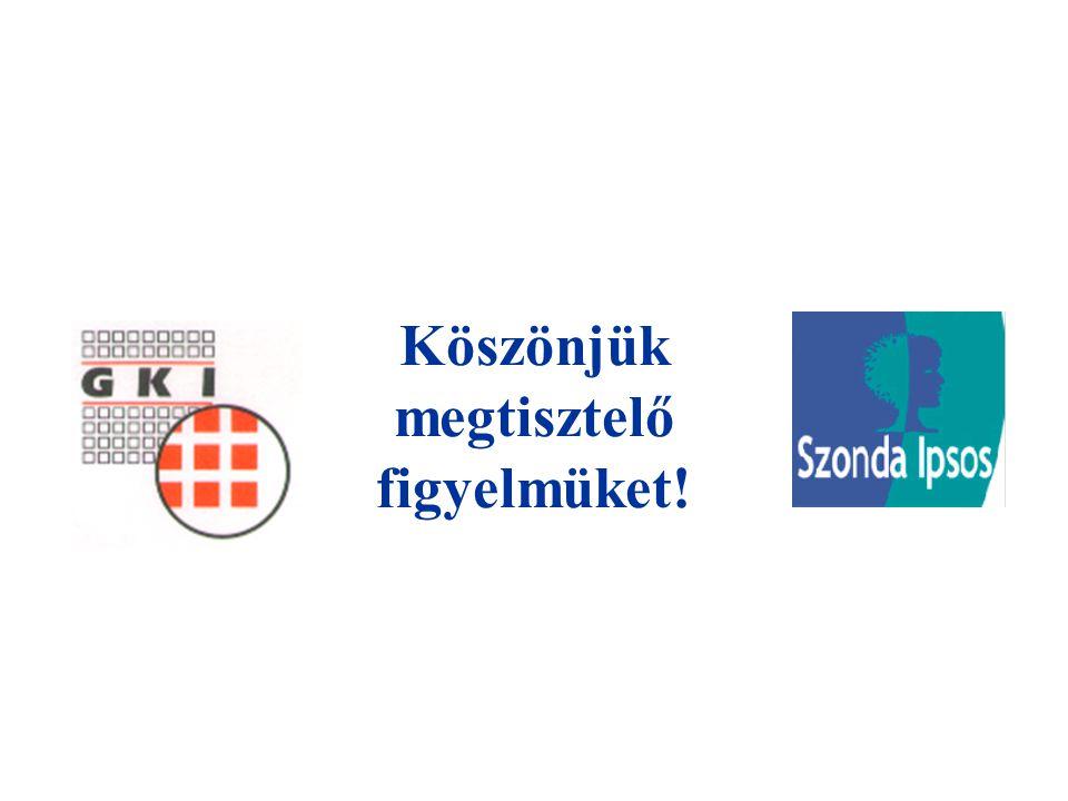 GKI Gazdaságkutató Zrt. Budapest, 2008. szeptember 20 Cél:  a kétféle étkezési utalvány értéke közötti különbség növelésével a meleg utalványok alkal