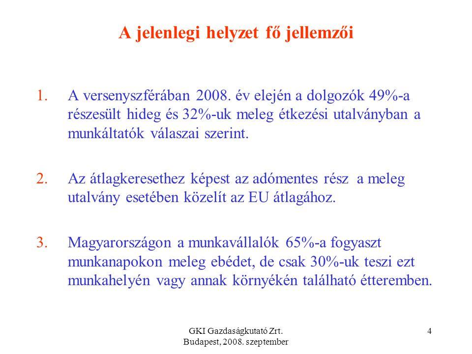 GKI Gazdaságkutató Zrt. Budapest, 2008. szeptember 3 Étkezési utalvány juttatás mértékének változása 2003- 2008 között év hideg utalványmeleg utalvány