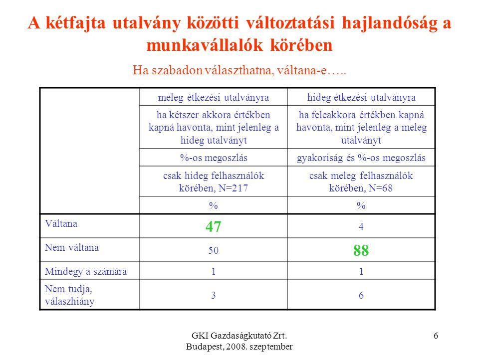 GKI Gazdaságkutató Zrt. Budapest, 2008. szeptember 5 Közteher-mentesség az EU-ban a havi átlagkeresetek százalékában