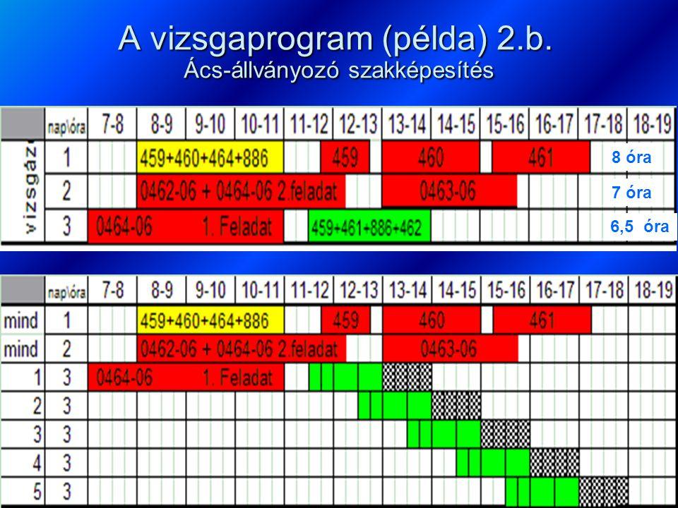 A vizsgaprogram (példa) 2.b. Ács-állványozó szakképesítés 8 óra 7 óra 6,5 óra