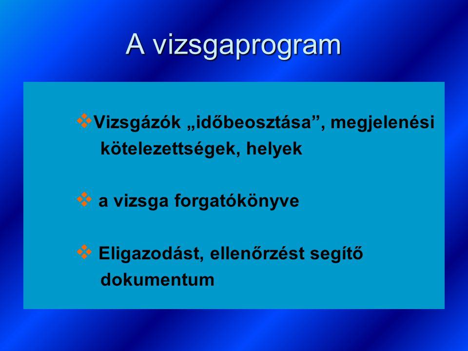 """A vizsgaprogram   Vizsgázók """"időbeosztása"""", megjelenési kötelezettségek, helyek   a vizsga forgatókönyve   Eligazodást, ellenőrzést segítő dokum"""