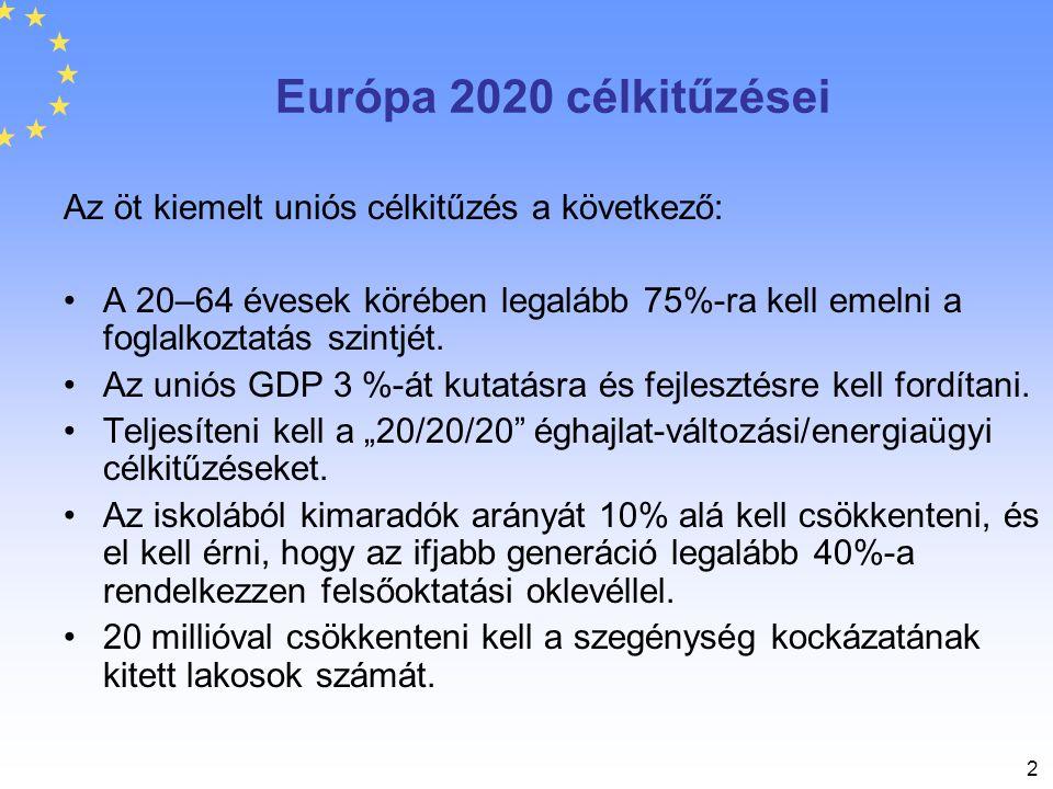 3 7 új kiemelt kezdeményezés Intelligens növekedés Innovatív Unió – a kutatás-fejlesztési és az innovációs politikát a főbb kihívásokra kell koncentrálni; Mozgásban az ifjúság – a diákok és a fiatal szakemberek mobilitásának ösztönzése; Európai digitális menetrend - 2013 ‑ ra minden európai számára elérhetővé kell tenni a nagysebességű internetet; Fenntartható növekedés 4.Erőforrás-hatékony Európa – támogatni kell az elmozdulást az erőforrás- hatékony és alacsony szén-dioxid-kibocsátású gazdaság felé; 5.Környezetbarát iparpolitika – az Unió háttériparát segíteni kell abban, hogy a válságot követő világban is versenyképes legyen Inkluzív növekedés 6.Új készségek és munkahelyek menetrendje – meg kell teremteni a munkaerőpiac modernizálásának feltételeit 7.Szegénység elleni európai platform – biztosítani kell a gazdasági, társadalmi és területi kohéziót azáltal, hogy segítjük a szegénységben és társadalmi kirekesztettségben élőket