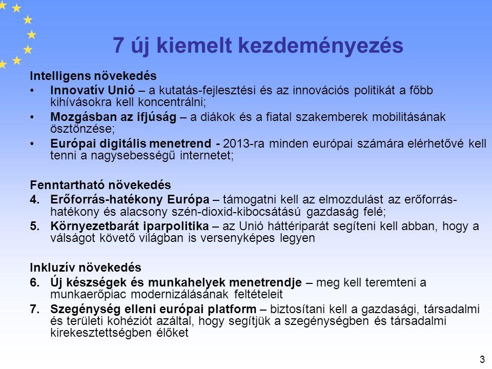 4 A gazdasági kormányzás megerősítése 2010 tavaszán számos Bizottsági kommunikáció megfogalmazta a kormányzás megerősítésének igényét.
