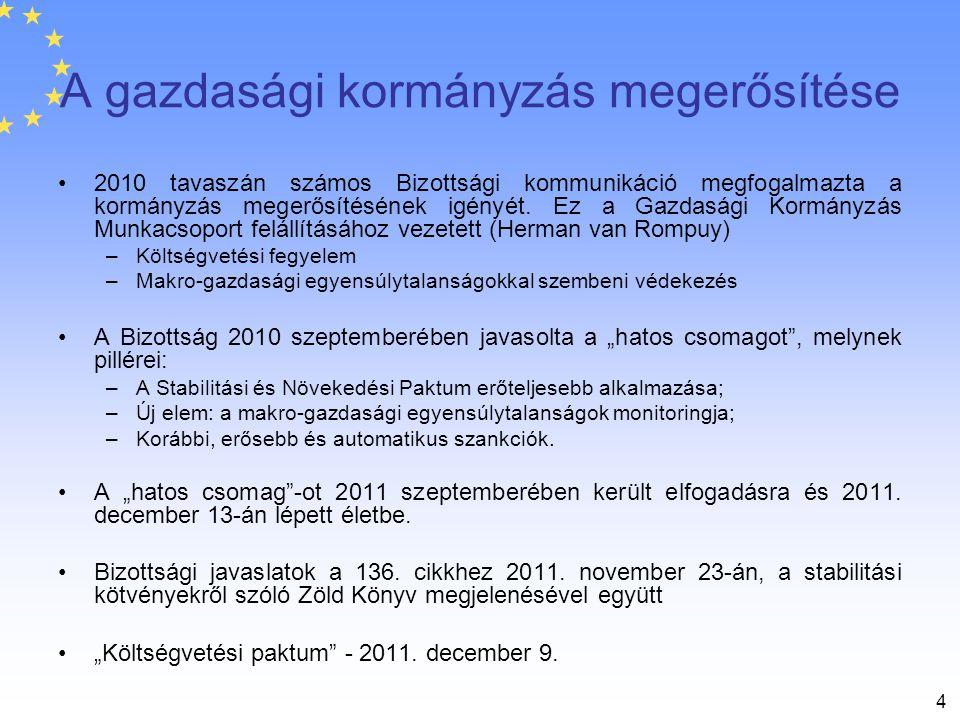 4 A gazdasági kormányzás megerősítése 2010 tavaszán számos Bizottsági kommunikáció megfogalmazta a kormányzás megerősítésének igényét. Ez a Gazdasági