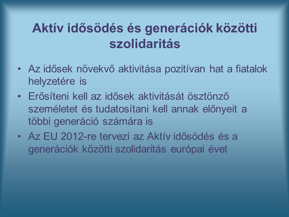 Aktív idősödés és generációk közötti szolidaritás Az idősek növekvő aktivitása pozitívan hat a fiatalok helyzetére is Erősíteni kell az idősek aktivitását ösztönző személetet és tudatosítani kell annak előnyeit a többi generáció számára is Az EU 2012-re tervezi az Aktív idősödés és a generációk közötti szolidaritás európai évet