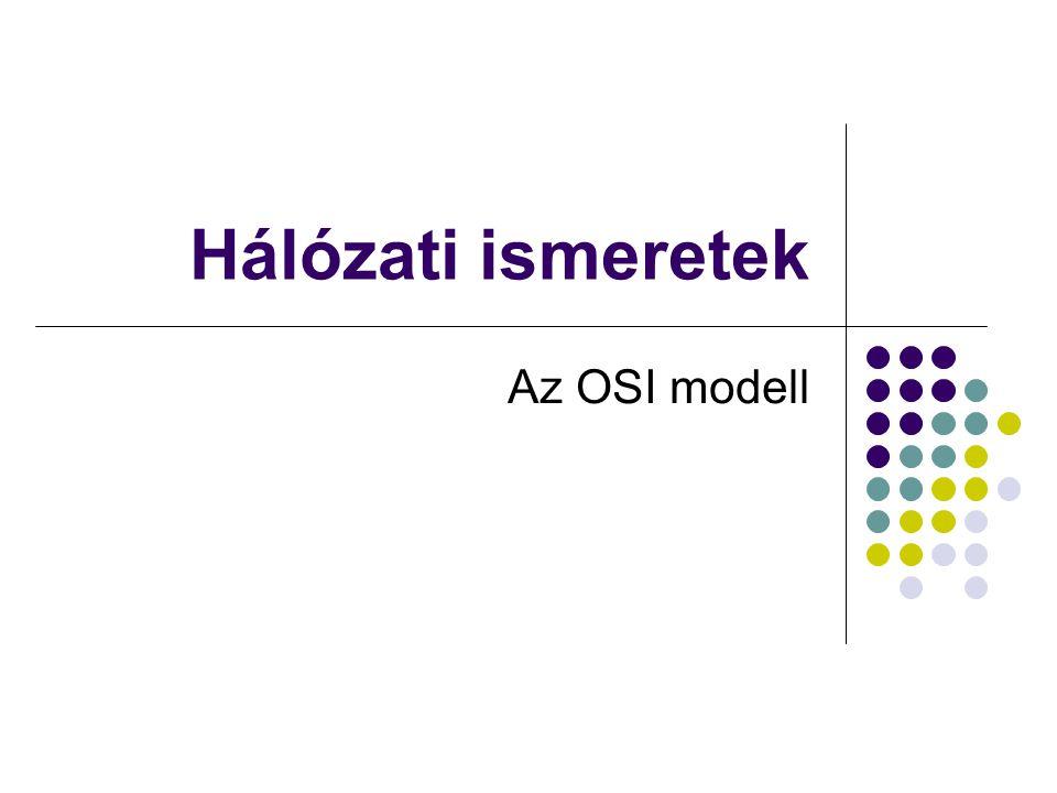 OSI modell A Nemzetközi Szabványügyi Szervezet (ISO) által kidolgozott ajánlás az OSI modell.