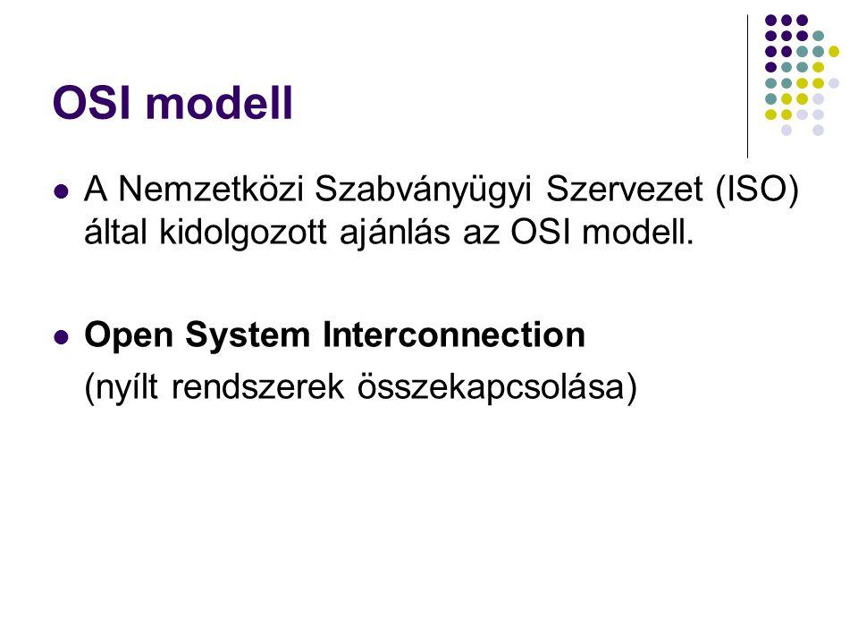 OSI modell A Nemzetközi Szabványügyi Szervezet (ISO) által kidolgozott ajánlás az OSI modell. Open System Interconnection (nyílt rendszerek összekapcs