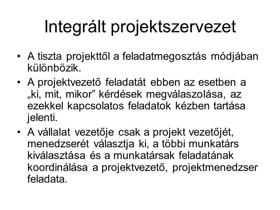 """Integrált projektszervezet A tiszta projekttől a feladatmegosztás módjában különbözik. A projektvezető feladatát ebben az esetben a """"ki, mit, mikor"""" k"""