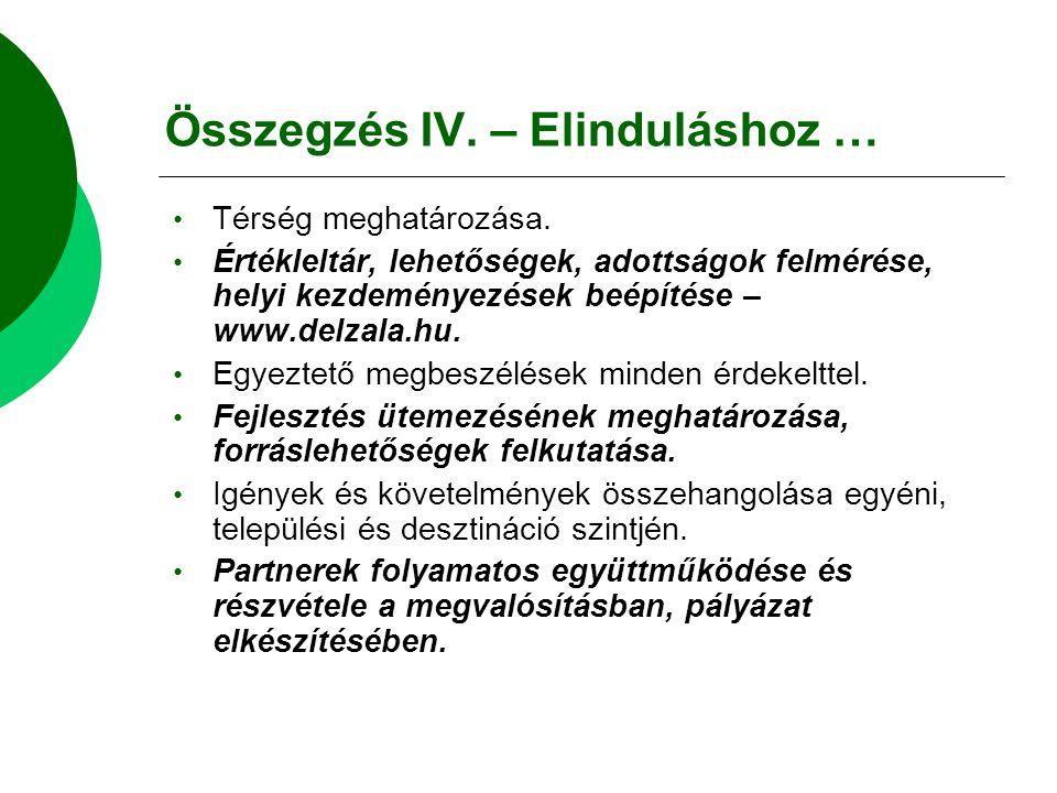 Összegzés IV. – Elinduláshoz … Térség meghatározása. Értékleltár, lehetőségek, adottságok felmérése, helyi kezdeményezések beépítése – www.delzala.hu.