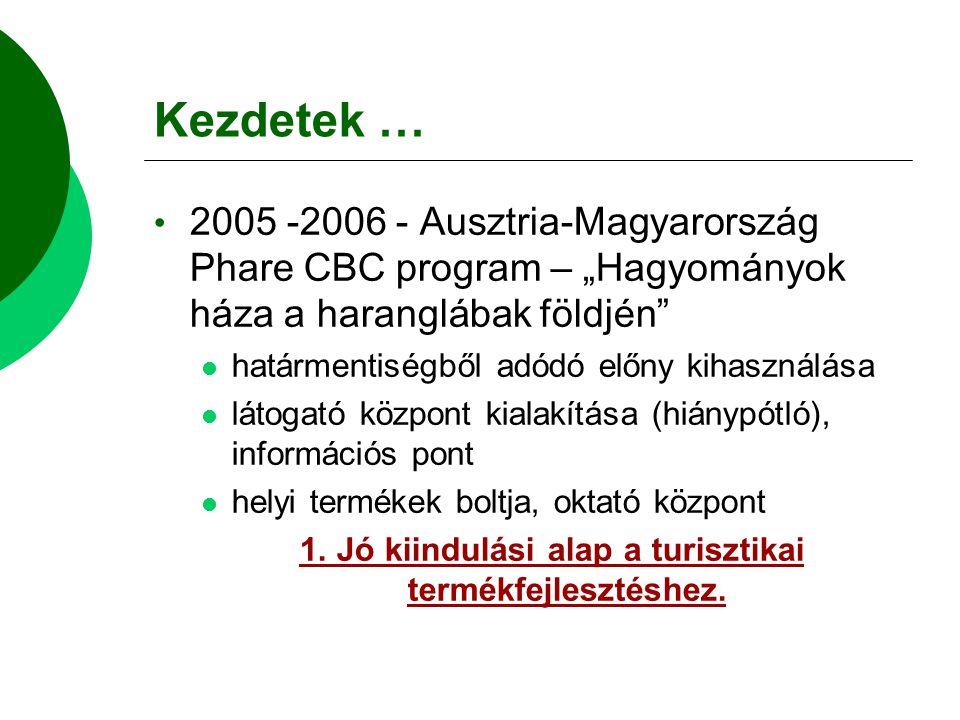 """Kezdetek … 2005 -2006 - Ausztria-Magyarország Phare CBC program – """"Hagyományok háza a haranglábak földjén határmentiségből adódó előny kihasználása látogató központ kialakítása (hiánypótló), információs pont helyi termékek boltja, oktató központ 1."""