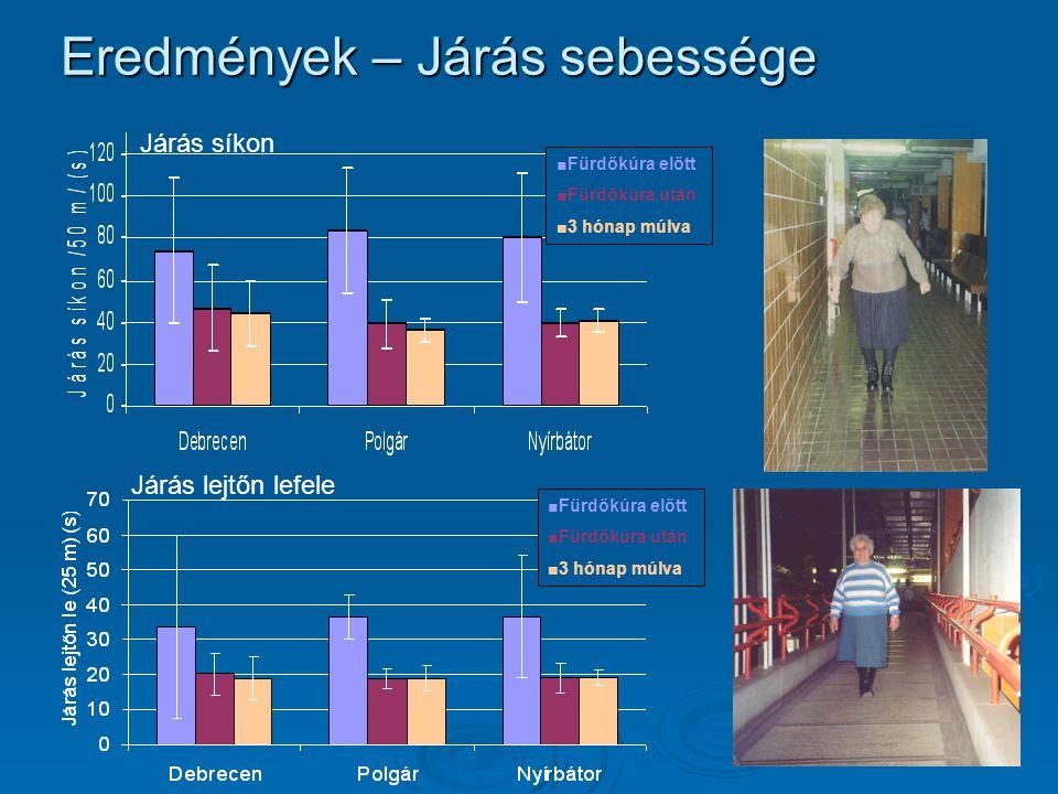 Járás síkon Járás lejtőn lefele Eredmények – Járás sebessége ■Fürdőkúra előtt ■Fürdőkúra után ■3 hónap múlva ■Fürdőkúra előtt ■Fürdőkúra után ■3 hónap