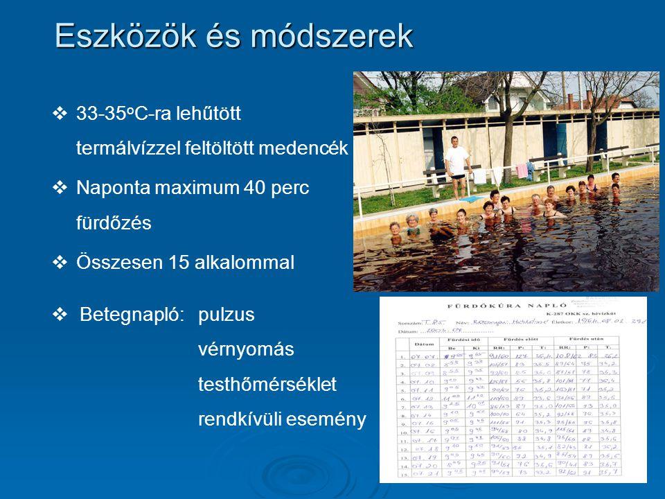 Eszközök és módszerek   33-35 o C-ra lehűtött termálvízzel feltöltött medencék   Naponta maximum 40 perc fürdőzés   Összesen 15 alkalommal  Betegnapló:pulzus vérnyomás testhőmérséklet rendkívüli esemény