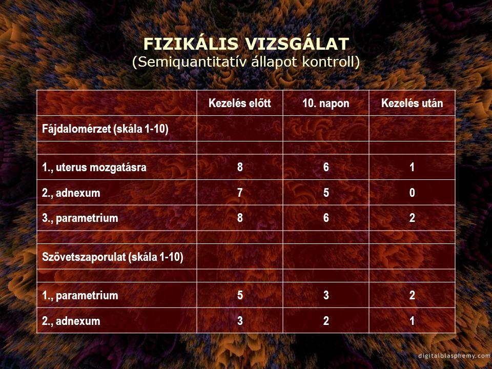 FIZIKÁLIS VIZSGÁLAT (Semiquantitatív állapot kontroll) Kezelés előtt10. naponKezelés után Fájdalomérzet (skála 1-10) 1., uterus mozgatásra861 2., adne