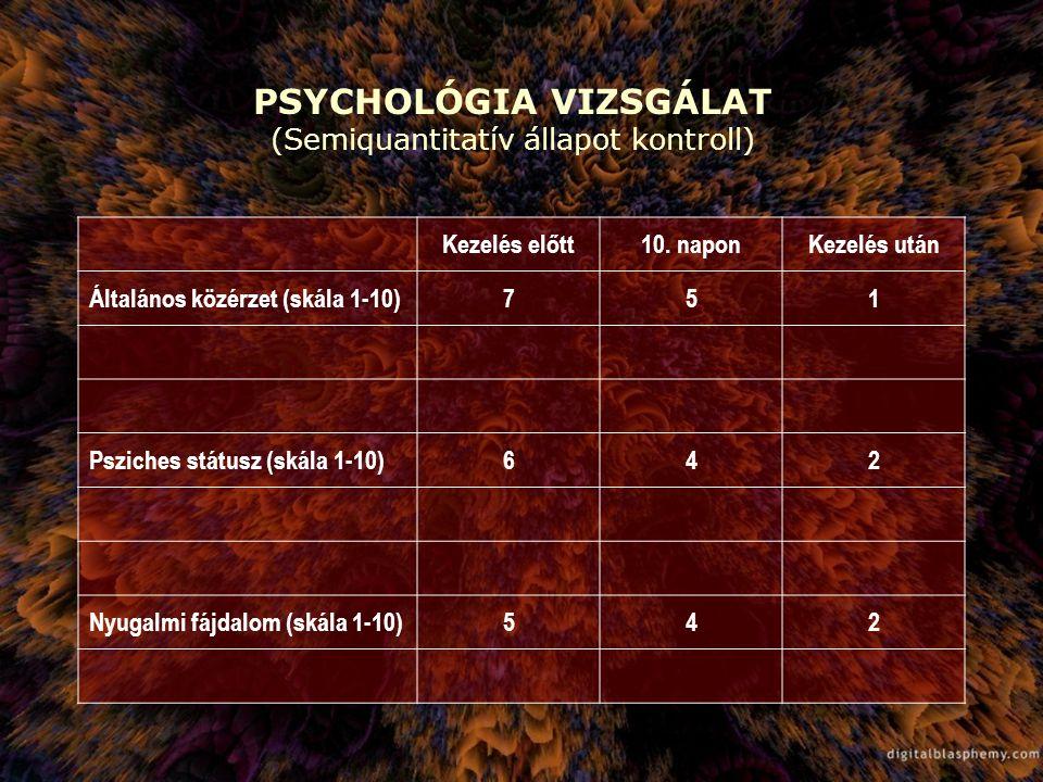 PSYCHOLÓGIA VIZSGÁLAT (Semiquantitatív állapot kontroll) Kezelés előtt10. naponKezelés után Általános közérzet (skála 1-10)751 Psziches státusz (skála