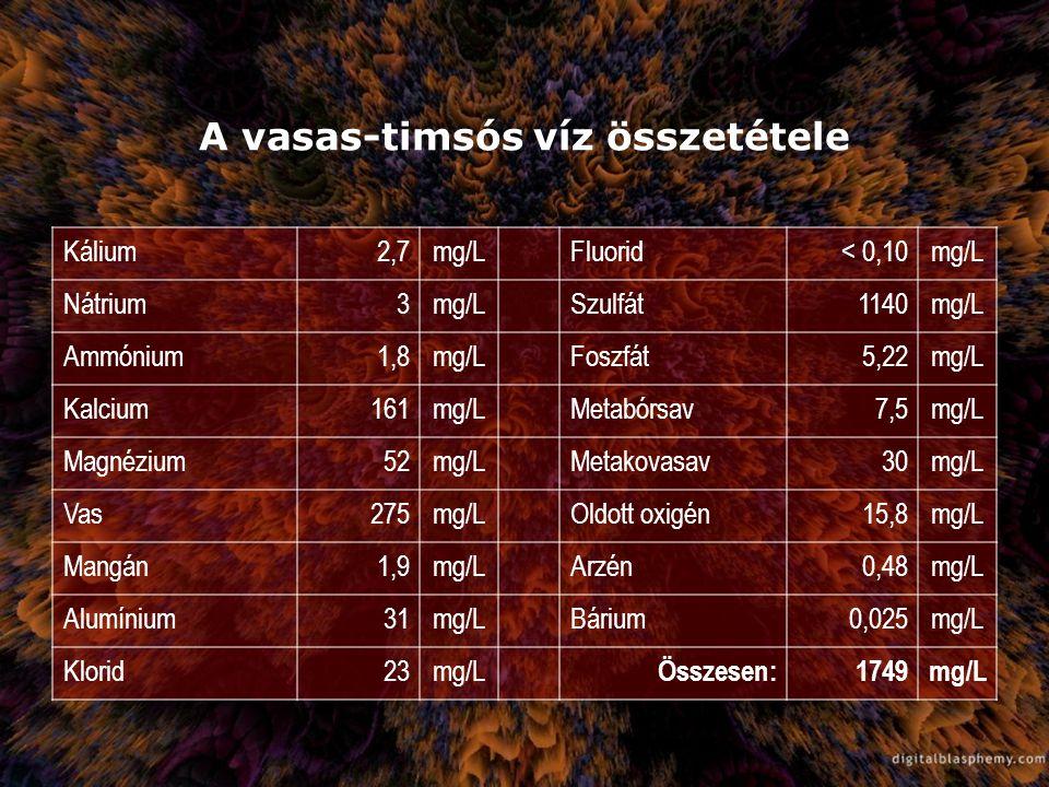 A vasas-timsós víz összetétele Kálium2,7mg/LFluorid< 0,10mg/L Nátrium3mg/LSzulfát1140mg/L Ammónium1,8mg/LFoszfát5,22mg/L Kalcium161mg/LMetabórsav7,5mg