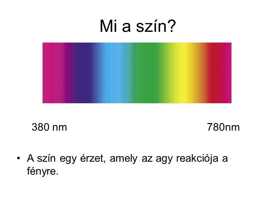 Munsell-féle színhármas Színezet (Hue): A szín neve mely megkülönbözteti egyiket a másiktól (pl.: sárga, piros, kék) Világosság (Value): A szín világossága amely a fekete és a fehér között változik Telítettség (Chroma): A szín intenzitását jelenti