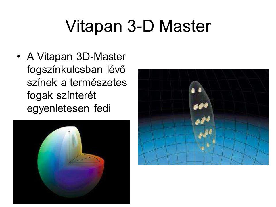 Vitapan 3-D Master A Vitapan 3D-Master fogszínkulcsban lévő színek a természetes fogak színterét egyenletesen fedi