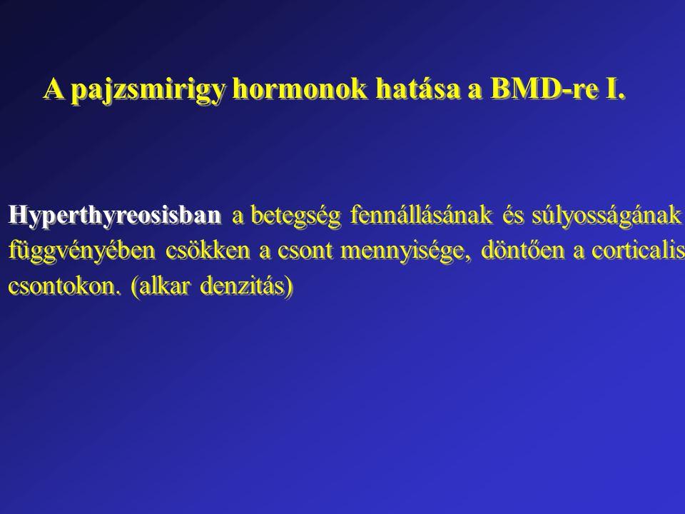 A pajzsmirigy hormonok hatása a BMD-re I. Hyperthyreosisban a betegség fennállásának és súlyosságának függvényében csökken a csont mennyisége, döntően