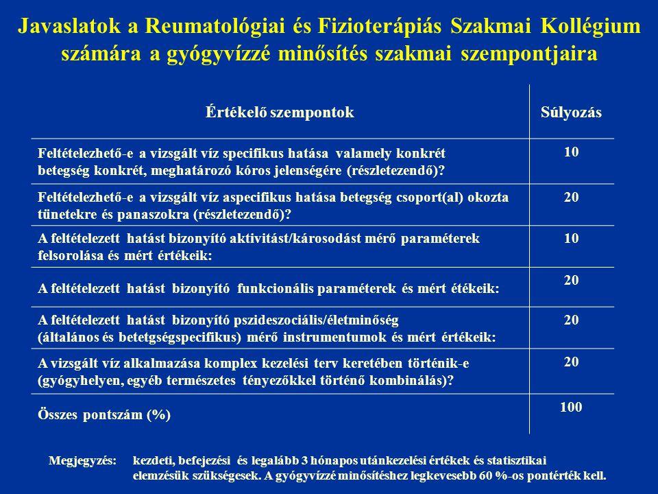 Javaslatok a Reumatológiai és Fizioterápiás Szakmai Kollégium számára a gyógyvízzé minősítés szakmai szempontjaira Értékelő szempontokSúlyozás Feltéte