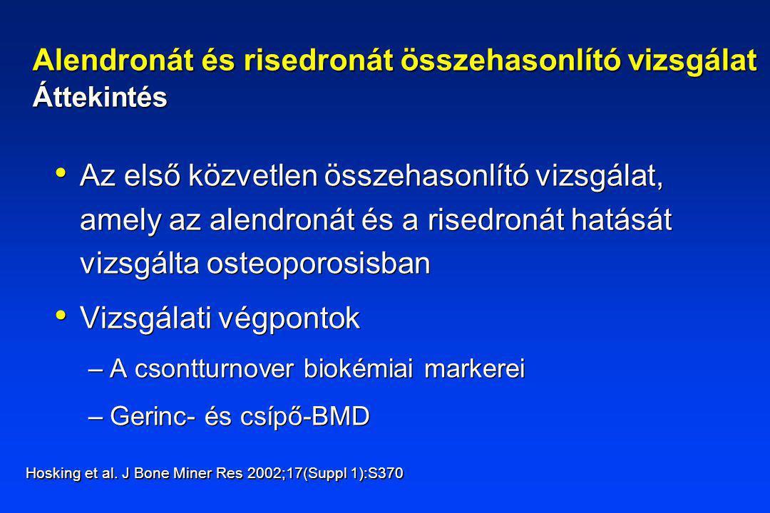 Az első közvetlen összehasonlító vizsgálat, amely az alendronát és a risedronát hatását vizsgálta osteoporosisban Vizsgálati végpontok –A csontturnove