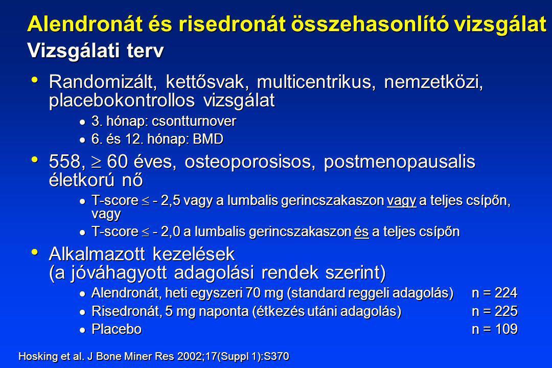 Randomizált, kettősvak, multicentrikus, nemzetközi, placebokontrollos vizsgálat  3. hónap: csontturnover  6. és 12. hónap: BMD 558,  60 éves, osteo