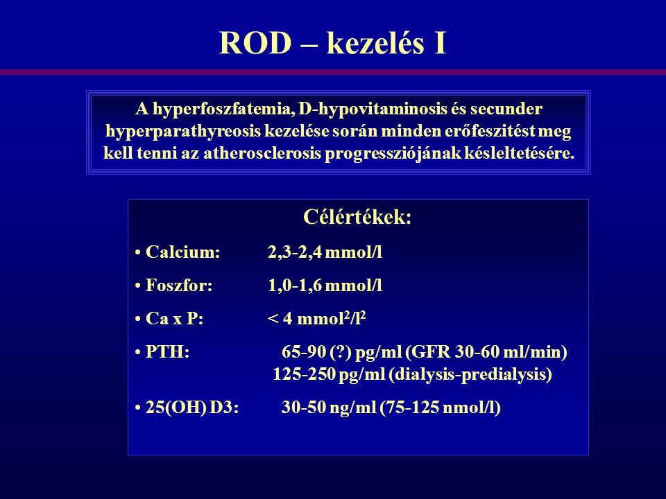 ROD: kezelés II Ca, P, PTH, 25(OH)D kontroll 3-6 havonta GFR 40-60 ml/min:Foszfor-szegény diéta: 800-1000 mg/nap Ca CO 3 : 700-1400 mg/nap (1-2 t) D vitamin: 400-800 mg/nap GFR 30-40 ml/min,  P   Ca CO 3 PTH > 90 pg/ml:Calcitriol 0,25 μg másnaponta PTH < 65 pg/ml:  / stop Calcitriol, Sevelamer GFR 15-30 ml/min:PTH céltartomány > 90  >125 <250 pg/ml Emelkedő P,   Ca CO 3  Ca,  Ca x P: Paracalcitol, Sevelamer, Calcimimetikum