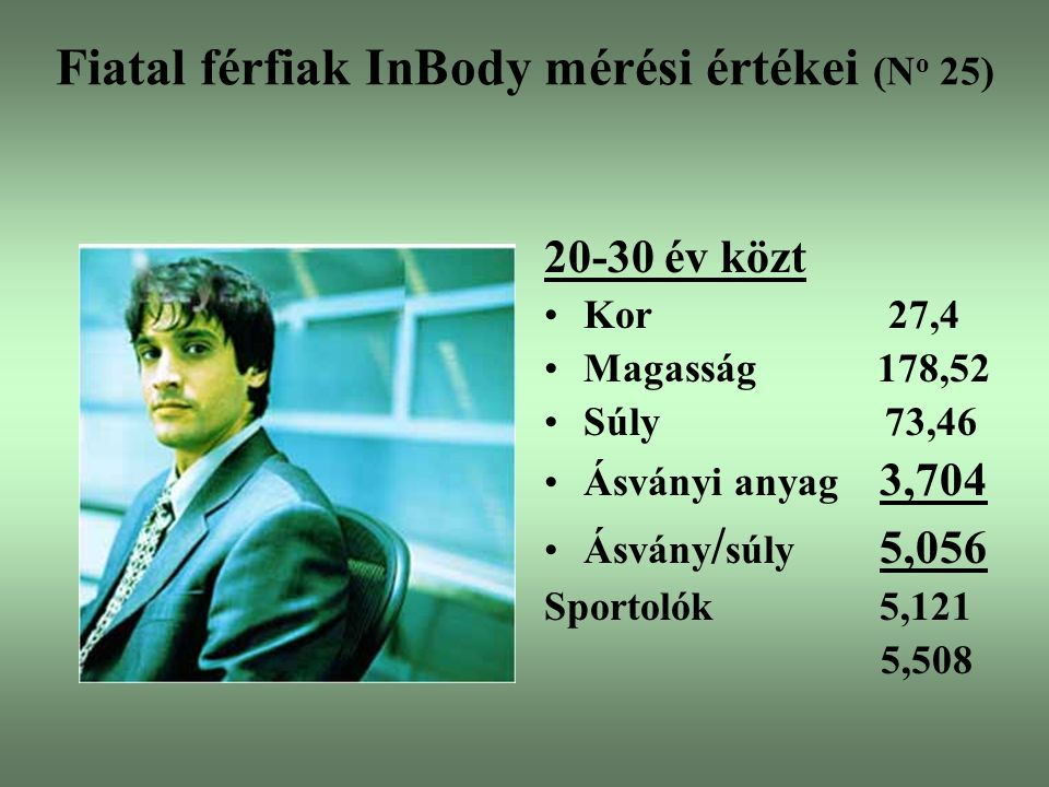 Fiatal férfiak InBody mérési értékei (N o 25) 20-30 év közt Kor 27,4 Magasság 178,52 Súly 73,46 Ásványi anyag 3,704 Ásvány / súly 5,056 Sportolók 5,12
