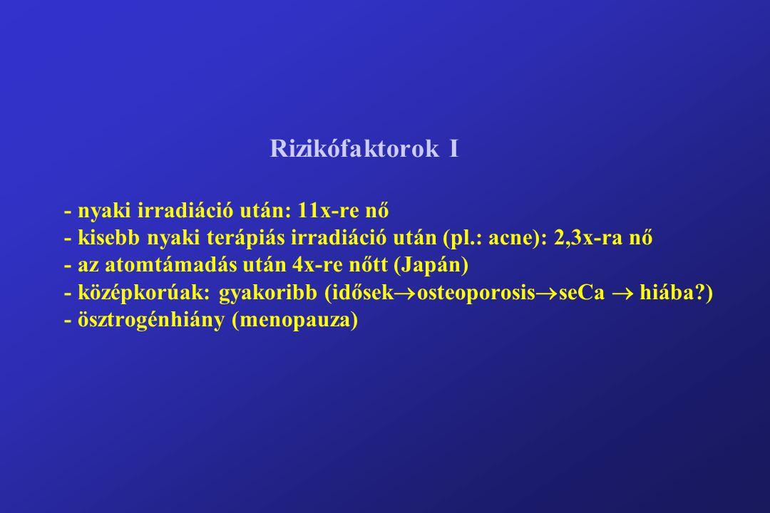 Rizikófaktorok I - nyaki irradiáció után: 11x-re nő - kisebb nyaki terápiás irradiáció után (pl.: acne): 2,3x-ra nő - az atomtámadás után 4x-re nőtt (Japán) - középkorúak: gyakoribb (idősek  osteoporosis  seCa  hiába ) - ösztrogénhiány (menopauza)