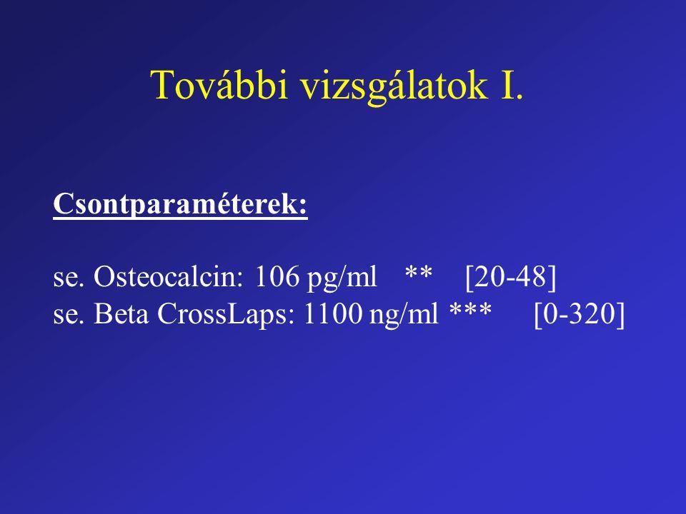 További vizsgálatok I. Csontparaméterek: se. Osteocalcin: 106 pg/ml **[20-48] se. Beta CrossLaps: 1100 ng/ml ***[0-320]