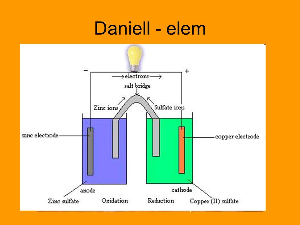 Elektromotoros erő Elektródpotenciál Elektromotoros erő: E MF = ε katód – ε anód pl.: Daniell-elemben, standard körülmények között: (E MF ) Daniell = ε Cu – ε Zn = = 0,76V – (-0,36V) = 1,10 V