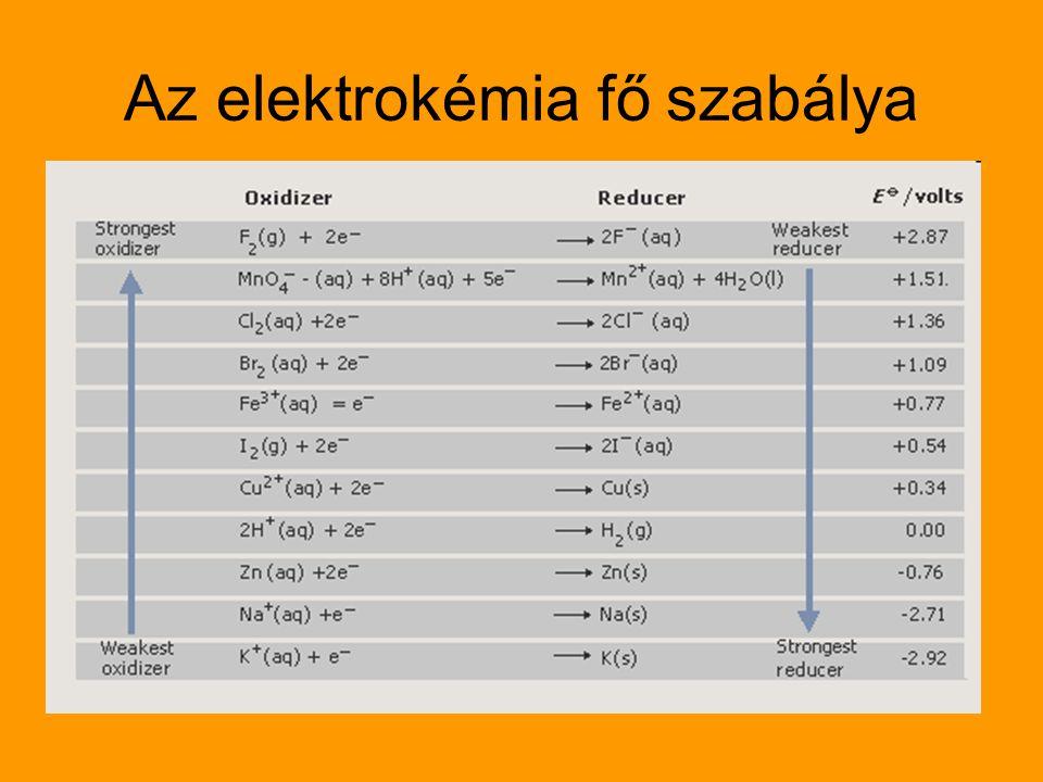 Az elektrokémia fő szabálya A negatívabb redoxpotenciálú rendszer redukálni képes a pozitívabb redoxpotenciálú elem oxidált alakját és fordítva