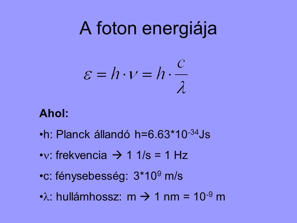 A foton energiája Ahol: h: Planck állandó h=6.63*10 -34 Js : frekvencia  1 1/s = 1 Hz c: fénysebesség: 3*10 9 m/s : hullámhossz: m  1 nm = 10 -9 m