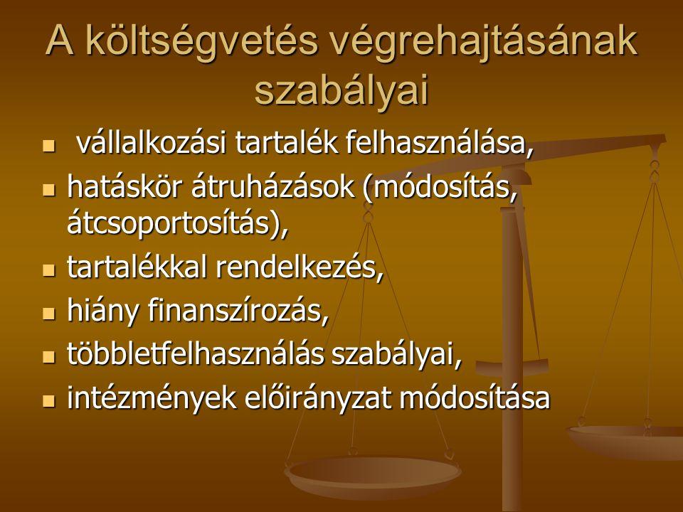 A költségvetés végrehajtásának szabályai vállalkozási tartalék felhasználása, vállalkozási tartalék felhasználása, hatáskör átruházások (módosítás, át