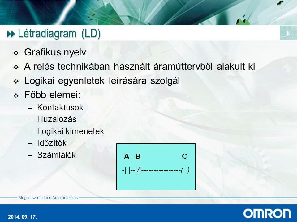 Magas szintű Ipari Automatizálás 2014. 09. 17. 6  Létradiagram (LD)  Grafikus nyelv  A relés technikában használt áramúttervből alakult ki  Logika