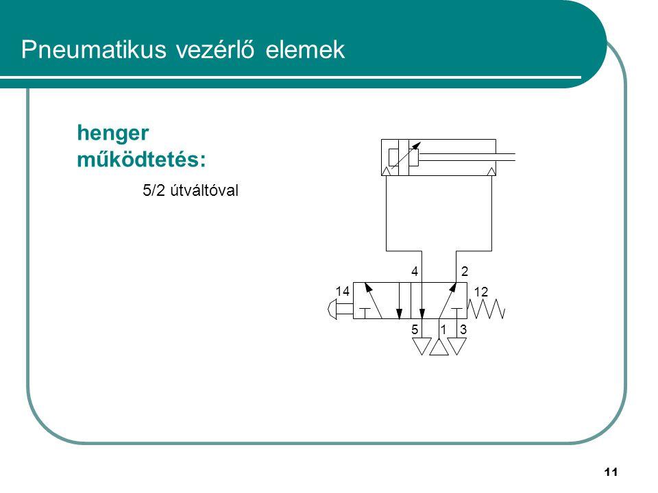 11 Pneumatikus vezérlő elemek henger működtetés: 5/2 útváltóval 153 12 14 42
