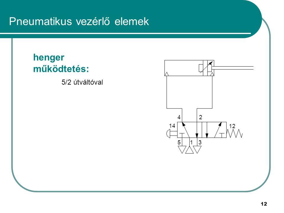 12 Pneumatikus vezérlő elemek henger működtetés: 5/2 útváltóval 12 14 153 42