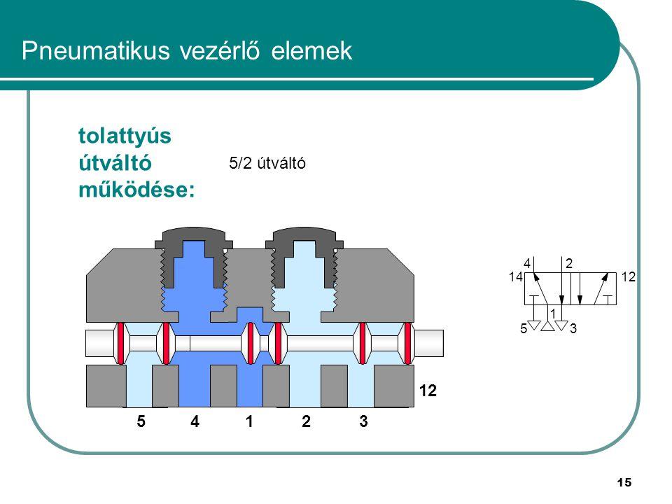 15 Pneumatikus vezérlő elemek 1 24 53 1412 14235 tolattyús útváltó működése: 5/2 útváltó