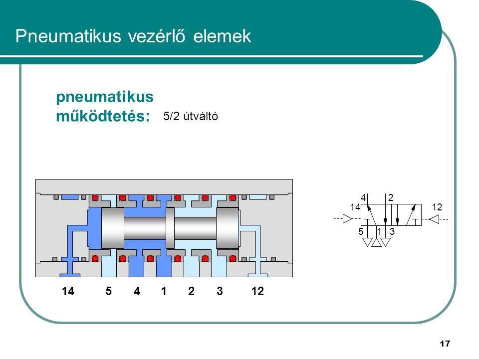17 Pneumatikus vezérlő elemek pneumatikus működtetés: 1 24 53 1412 5/2 útváltó