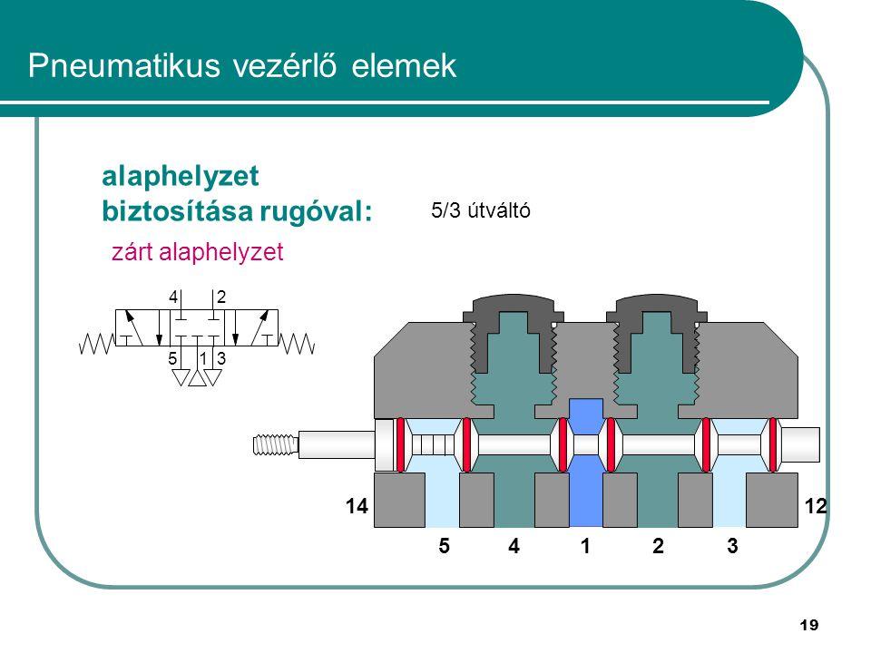 19 Pneumatikus vezérlő elemek alaphelyzet biztosítása rugóval: zárt alaphelyzet 14235 1412 1 24 53 5/3 útváltó