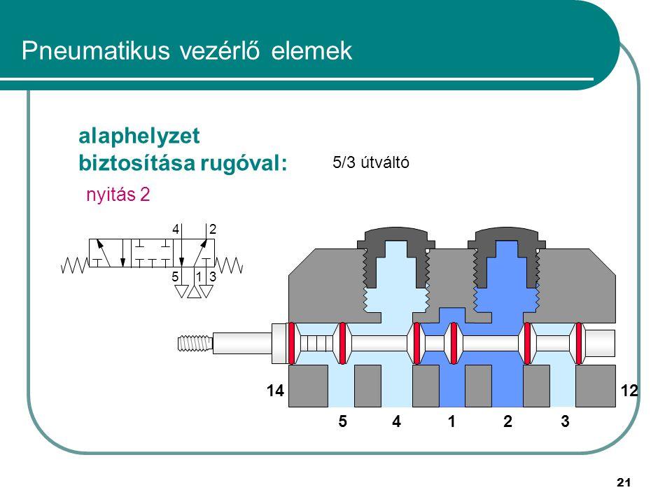 21 alaphelyzet biztosítása rugóval: Pneumatikus vezérlő elemek nyitás 2 14235 1412 1 24 53 5/3 útváltó