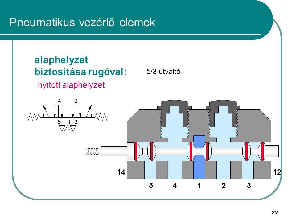 22 Pneumatikus vezérlő elemek nyitott alaphelyzet 1 24 53 14235 1412 alaphelyzet biztosítása rugóval: 5/3 útváltó