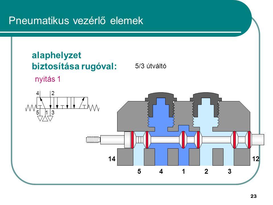 23 Pneumatikus vezérlő elemek nyitás 1 1 24 53 14235 1412 alaphelyzet biztosítása rugóval: 5/3 útváltó