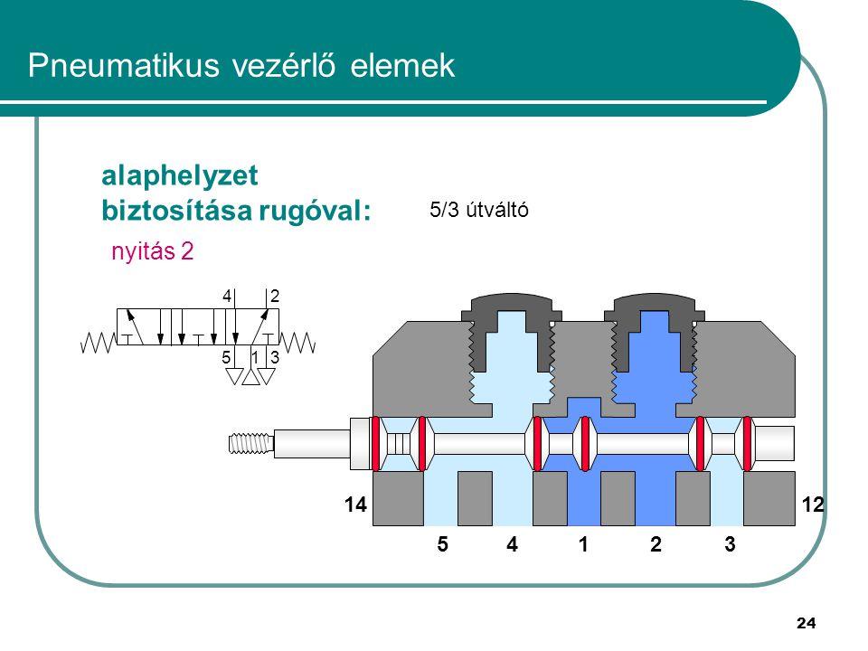 24 Pneumatikus vezérlő elemek nyitás 2 1 24 53 14235 1412 alaphelyzet biztosítása rugóval: 5/3 útváltó