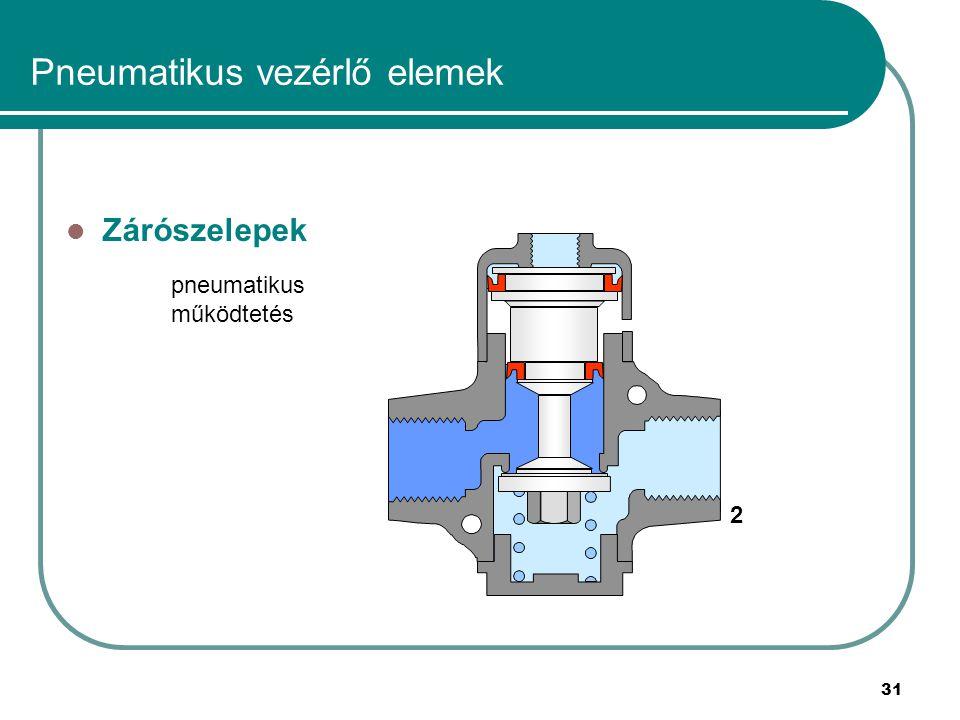 31 Pneumatikus vezérlő elemek Zárószelepek 2 pneumatikus működtetés