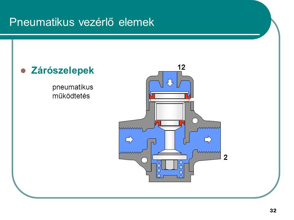32 Pneumatikus vezérlő elemek Zárószelepek 2 12 pneumatikus működtetés