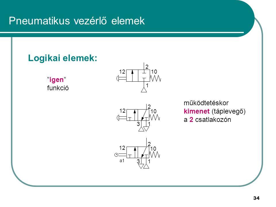 34 Pneumatikus vezérlő elemek Logikai elemek: 2 13 12 10 2 12 1 igen funkció 2 13 12 10 a1 működtetéskor kimenet (táplevegő) a 2 csatlakozón