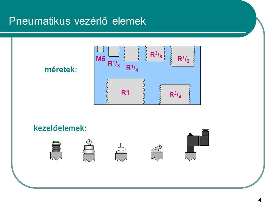5 Pneumatikus vezérlő elemek funkció: 2/2, 3/2, 4/2, 5/2, 3/3, 4/3 5/3 csatlakozások száma kapcsolási helyzetek száma