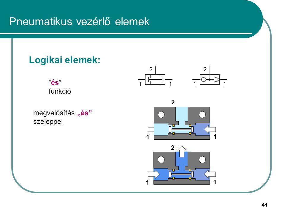"""41 Pneumatikus vezérlő elemek Logikai elemek: és funkció megvalósítás """"és szeleppel 11 2 11 2 1 1 2 1 1 2"""