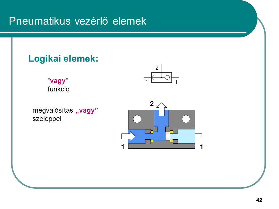 """42 Pneumatikus vezérlő elemek Logikai elemek: vagy funkció megvalósítás """"vagy szeleppel 1 2 1 11 2"""
